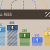 Awesome infographic from Deals.com on Airline Mileage programs