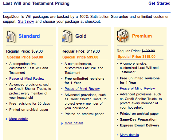 LegalZoom Pricing